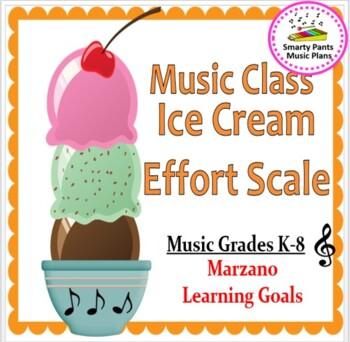 Effort Rubric Music Posters {Student Self-Assessment}