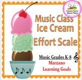 Effort Rubric Music Posters {Student Self-Assessment}