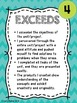 Effort Rubric  Posters - Free