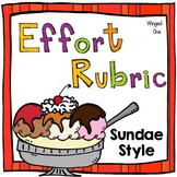 Effort Rubric Posters