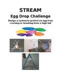 Egg Drop Challenge - STEM - STEAM - STREAM