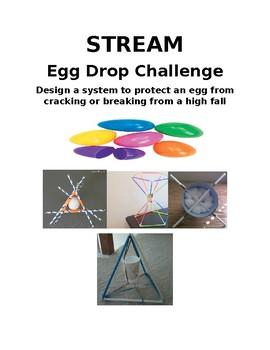 Egg Drop Challenge - STEM - STEAM - STREAM