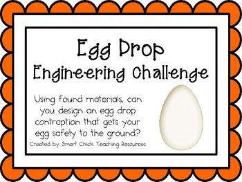 Egg Drop: Engineering Challenge Project ~ Great STEM Activity!
