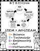 Egg Drop S.T.E.M. Challenge! 3rd-5th Grade