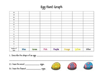 Egg Hunt Graph with questions