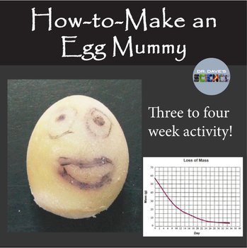 Egg Mummy How-to-Make