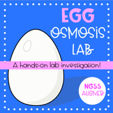 Egg Osmosis Lab - Cell Transport