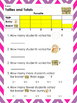 Egg and Bunny Easter themed Worksheets