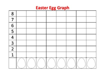 Eggcellent Graphing