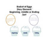 Eggs and Basket Story Elements Sort: Beginning, Middle, End Literacy Center