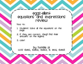 Eggs-ellent Equations and Expressions Review- 6.EE.1, EE.2, EE.3, EE.4, EE.6