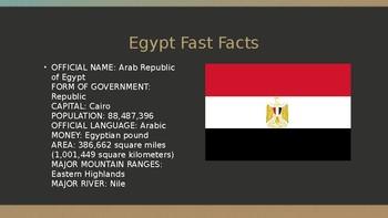 Egypt-
