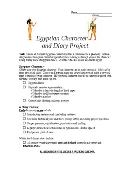 Egypt Character and Diary Project and Research Notes