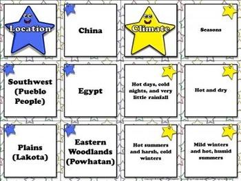 Egypt, China, Eastern Woodlands, Plains, Southwest Matching Game - Environments