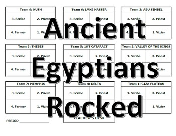 Egypt: Classroom Management Ideas & Money for Cooperative Groups