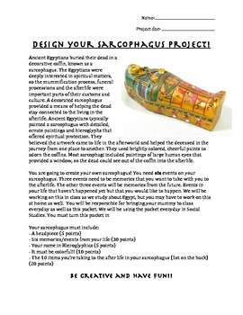 Egypt: Design Your Own Sarcophagus Project