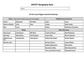 Egypt Geography Quiz