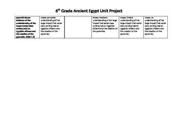 Egypt Pyramid Project for Middle School