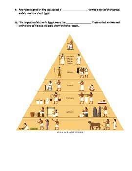Egypt Quiz #1