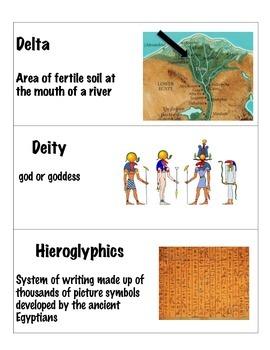 Egypt Word Wall!
