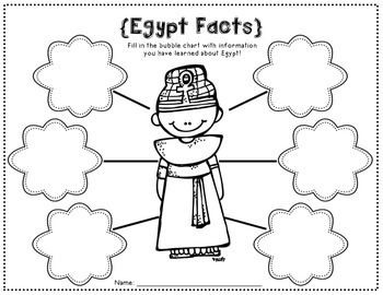 Egypt Writing Papers (A Country Study!)