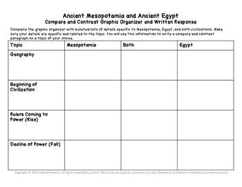 Egypt and Mesopotamia Compare and Contrast Graphic Organizer