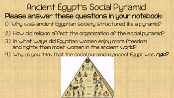 Egypt's Social Pyramid