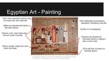 Egyptian Art History Lesson