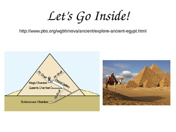 Egyptian Art Powerpoint Lesson