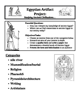 Egyptian Artifact Research Project