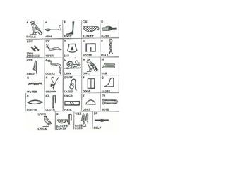 Egyptian Cartouche (hieroglyphs)