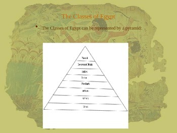 Egyptian Class Structure