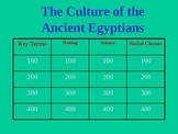 Egyptian Culture: Culture of Egypt Jeopardy game