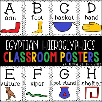 Ancient Egyptian Hieroglyphics Alphabet Posters