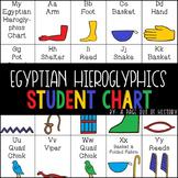 Ancient Egyptian Hieroglyphics Chart
