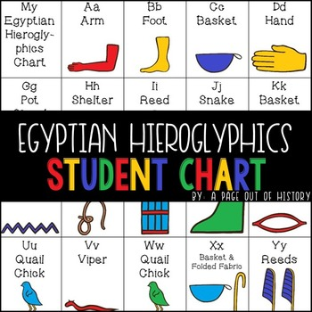 Ancient Egyptian Hieroglyphics Chart