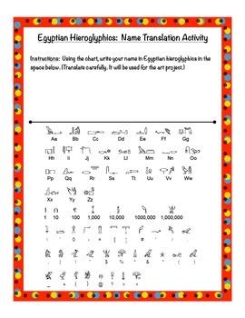 Egyptian Hieroglyphics: Student Name Translation Art Project with Rubric