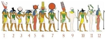 Egyptian History - Pyramids of the Nile