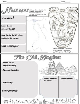 Egyptian Kingdoms Notes Page