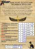 Egyptian Number System Poster