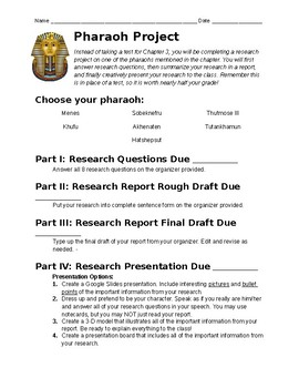 Egyptian Pharaohs Research Project