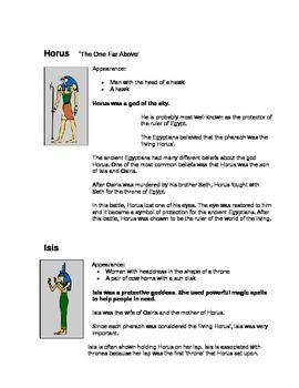 Egyptian Religious Practices
