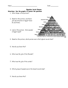 Egyptian Social Classes Worksheet with ANSWER KEY
