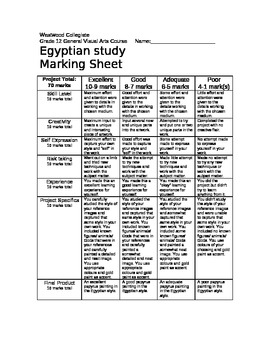 Egyptian Study Marking Sheet