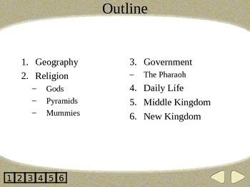 Egyptian Timeline