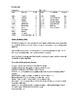 Egyptian Warrior Game (pdf)