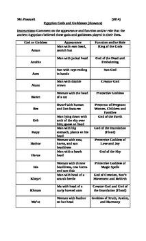 Egyptology Fundamentals: Egyptian Gods and Goddesses