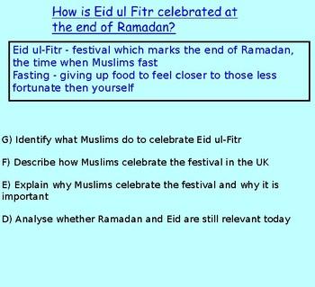 Eid: Ramadan