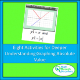 Eight Activities for Deeper Understanding Graphing  of Absolute Value