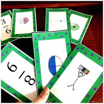 Eight Activities for Teaching and Practicing Equivalent Fractions